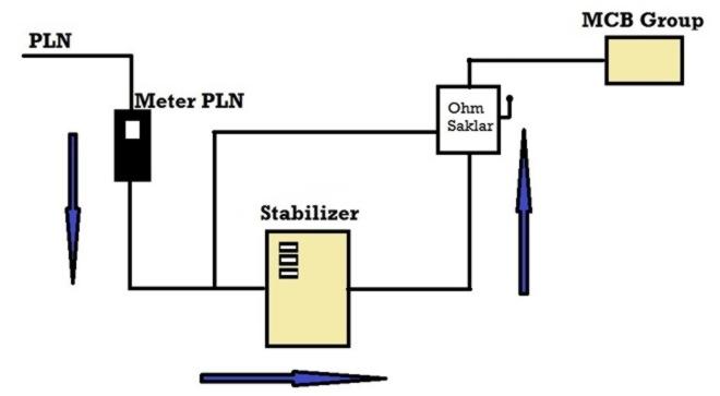 System-Kerja-Stabilizer-Listrik